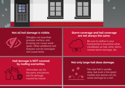 How Could I Have Ever Been So Wrong About Hail Damage To My Roof?